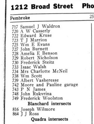 Moore and Pauline City Directory
