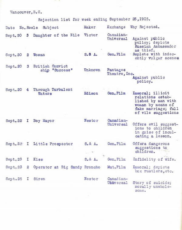 Censor of moving pictures records 1914 - 1963 .